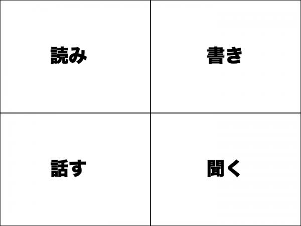 language-method1
